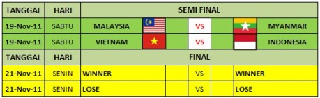 SCHEDULE FOOTBALL SEA GAMES 2011